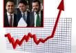 """S&P: BRUNETTA, """"CON EVENTUALE TAGLIO DEL RATING, RISCHIO SPREAD SOPRA QUOTA 300 E NUOVA CRISI ITALIANA"""""""